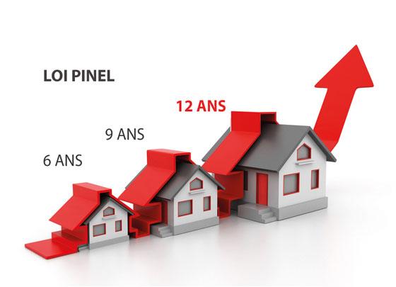 Loi Pinel : les durées d'engagement