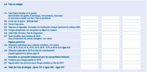 declaration-revenus-fonciers-2044-charges-et-frais-deductibles