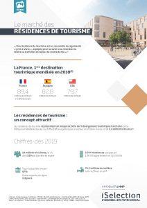 fiche-booklet-residences-affaire-04022021-iselection