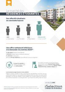 fiche-booklet-marché-résidences-etudiantes-10032021_iselection
